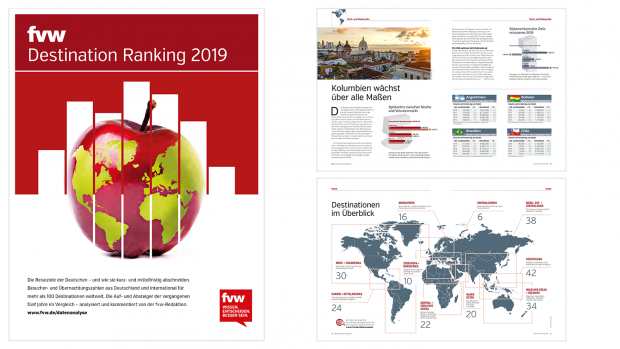 Destination Ranking 2019