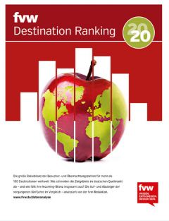 Destination Ranking 2020
